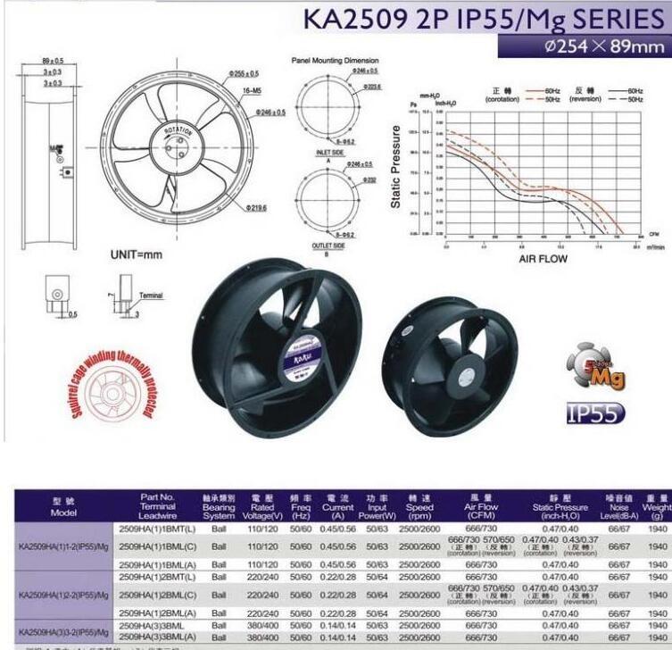 KAKU  CORP  KA2509HA2  220V 240V 0.31A/0.29A  fan